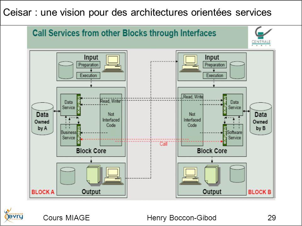 Cours MIAGE Henry Boccon-Gibod29 Ceisar : une vision pour des architectures orientées services
