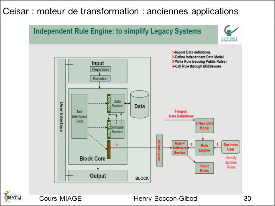 Cours MIAGE Henry Boccon-Gibod30 Ceisar : moteur de transformation : anciennes applications