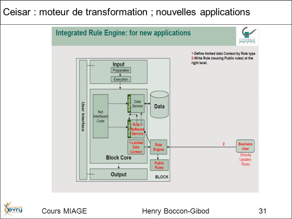 Cours MIAGE Henry Boccon-Gibod31 Ceisar : moteur de transformation ; nouvelles applications