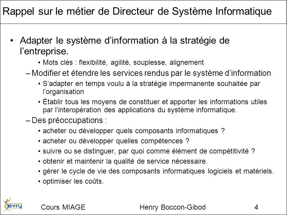 Cours MIAGE Henry Boccon-Gibod4 Rappel sur le métier de Directeur de Système Informatique Adapter le système dinformation à la stratégie de lentreprise.