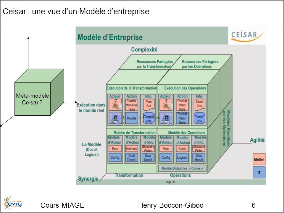 Cours MIAGE Henry Boccon-Gibod6 Ceisar : une vue dun Modèle dentreprise Méta-modèle Ceisar