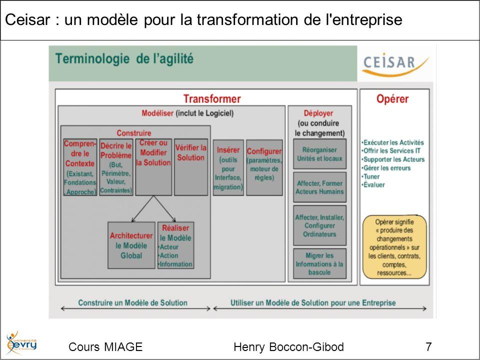 Cours MIAGE Henry Boccon-Gibod7 Ceisar : un modèle pour la transformation de l entreprise