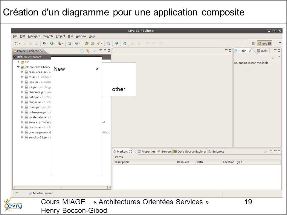 Cours MIAGE « Architectures Orientées Services » Henry Boccon-Gibod 19 Création d un diagramme pour une application composite New> other