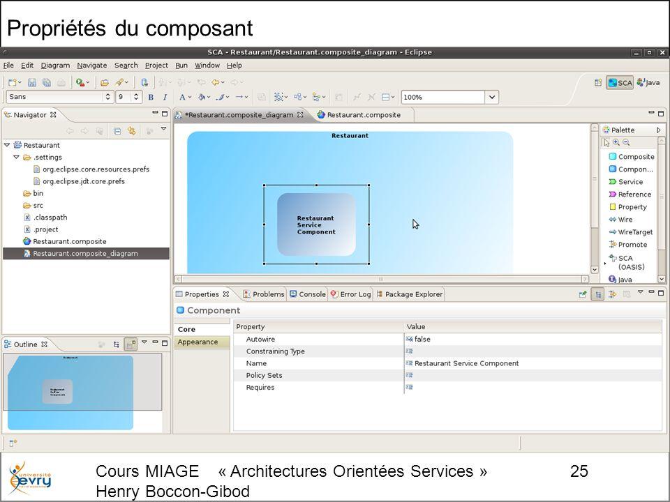 Cours MIAGE « Architectures Orientées Services » Henry Boccon-Gibod 25 Propriétés du composant