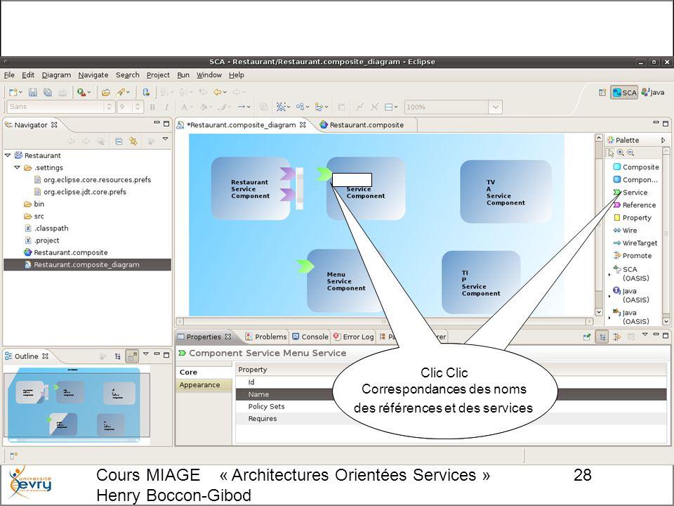 Cours MIAGE « Architectures Orientées Services » Henry Boccon-Gibod 28 Clic Correspondances des noms des références et des services