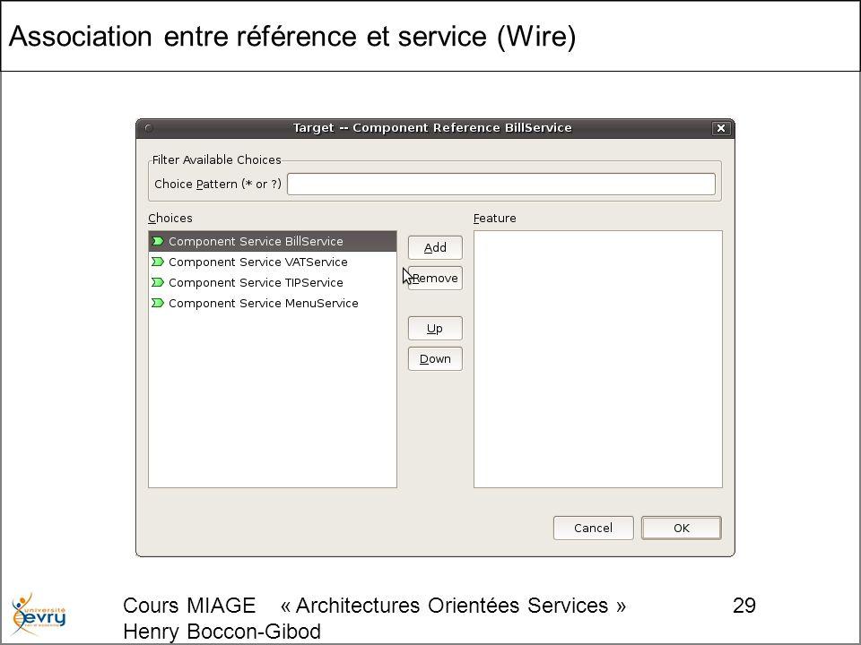 Cours MIAGE « Architectures Orientées Services » Henry Boccon-Gibod 29 Association entre référence et service (Wire)