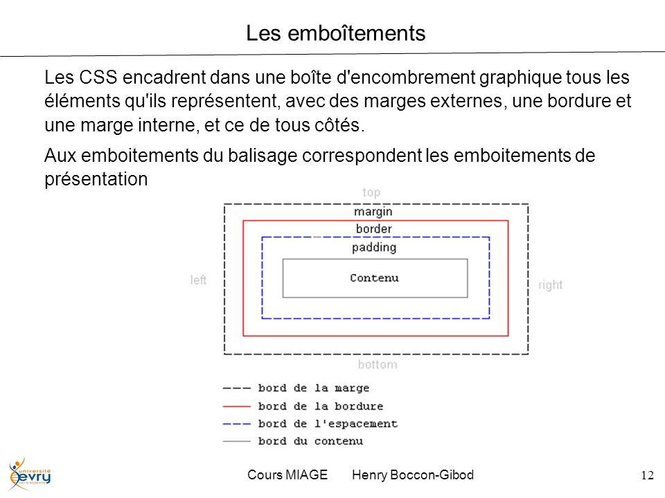 Cours MIAGE Henry Boccon-Gibod12 Les emboîtements Les CSS encadrent dans une boîte d'encombrement graphique tous les éléments qu'ils représentent, ave