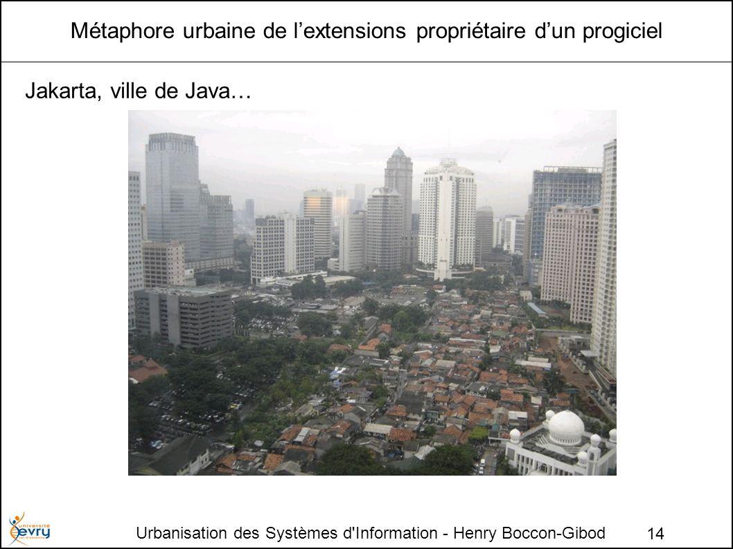 Urbanisation des Systèmes d Information - Henry Boccon-Gibod 14 Métaphore urbaine de lextensions propriétaire dun progiciel Jakarta, ville de Java…