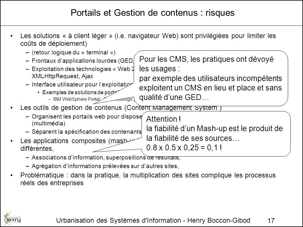 Urbanisation des Systèmes d Information - Henry Boccon-Gibod 17 Portails et Gestion de contenus : risques Les solutions « à client léger » (i.e.