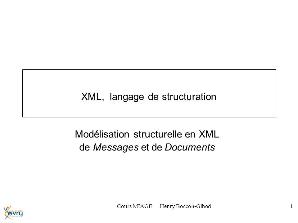Cours MIAGE Henry Boccon-Gibod1 XML, langage de structuration Modélisation structurelle en XML de Messages et de Documents