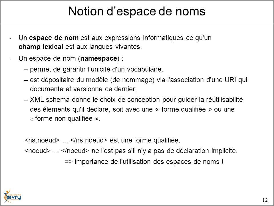 12 Un espace de nom est aux expressions informatiques ce qu un champ lexical est aux langues vivantes.