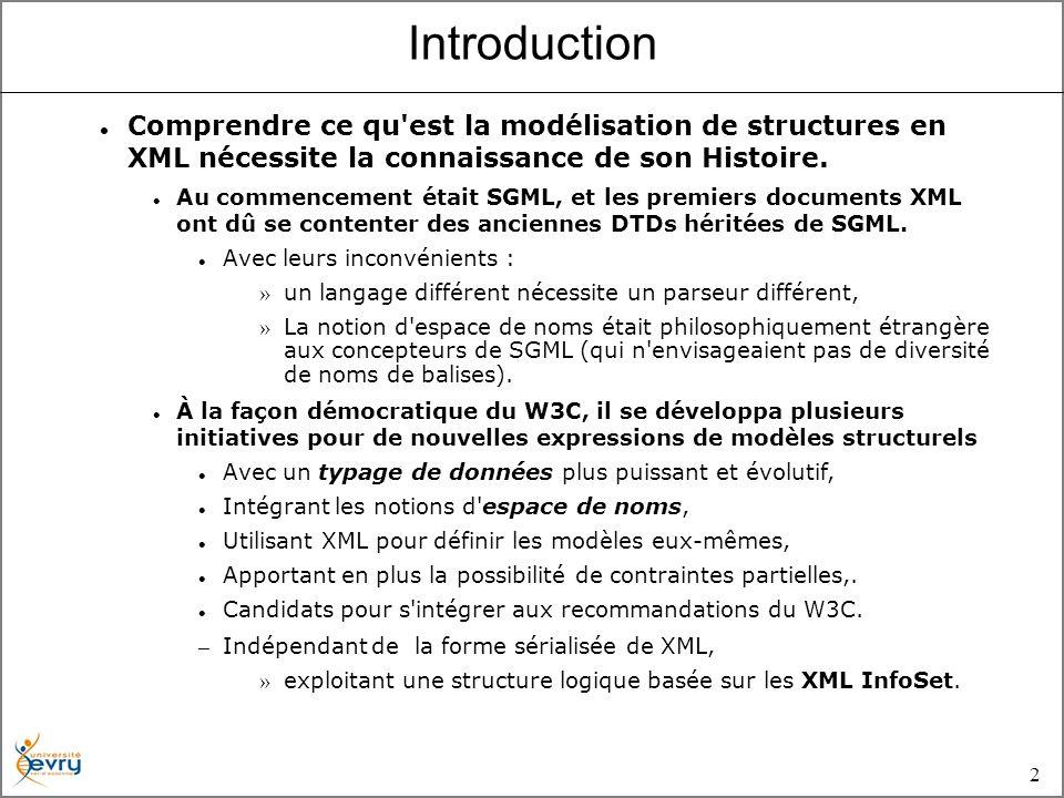 3 Des candidats XML Schema Schematron DTD Document Type Definition GrammairesAssertions Modèles de Structuration de ressources XML RelaxNG