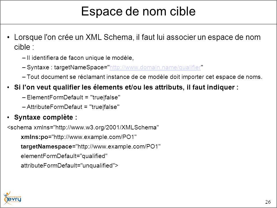 26 Lorsque l on crée un XML Schema, il faut lui associer un espace de nom cible : –Il identifiera de facon unique le modèle, –Syntaxe : targetNameSpace= http://www.domain.name/qualifier http://www.domain.name/qualifier –Tout document se réclamant instance de ce modèle doit importer cet espace de noms.