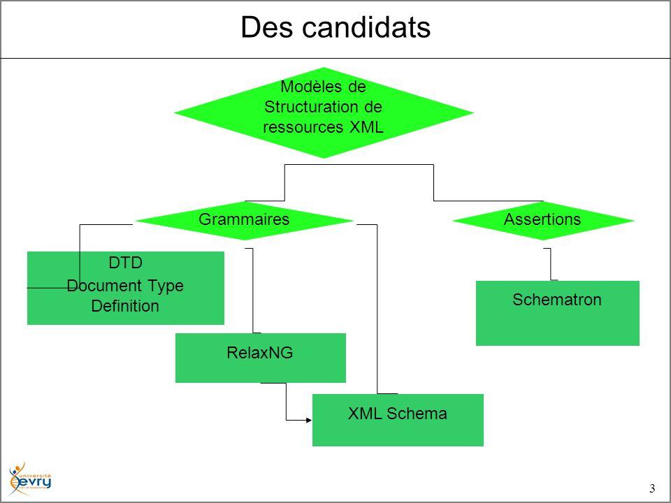 14 XML Schema : approche par l exemple 1 : un document XML <Etude xmlns:xsi= http://www.w3.org/2001/XMLSchema-instance xsi:noNamespaceSchemaLocation= schemaEtude.xsd > Le schéma de validation est associé via un attribut de la racine