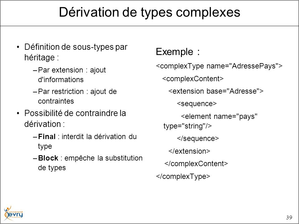 39 Définition de sous-types par héritage : –Par extension : ajout d informations –Par restriction : ajout de contraintes Possibilité de contraindre la dérivation : –Final : interdit la dérivation du type –Block : empêche la substitution de types Exemple : Dérivation de types complexes