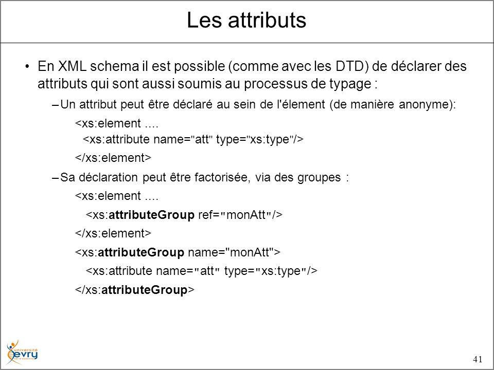 41 En XML schema il est possible (comme avec les DTD) de déclarer des attributs qui sont aussi soumis au processus de typage : –Un attribut peut être déclaré au sein de l élement (de manière anonyme): –Sa déclaration peut être factorisée, via des groupes : <xs:element....