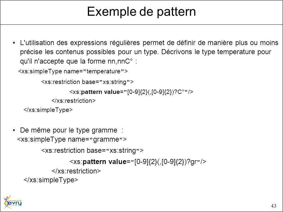 43 L utilisation des expressions régulières permet de définir de manière plus ou moins précise les contenus possibles pour un type.