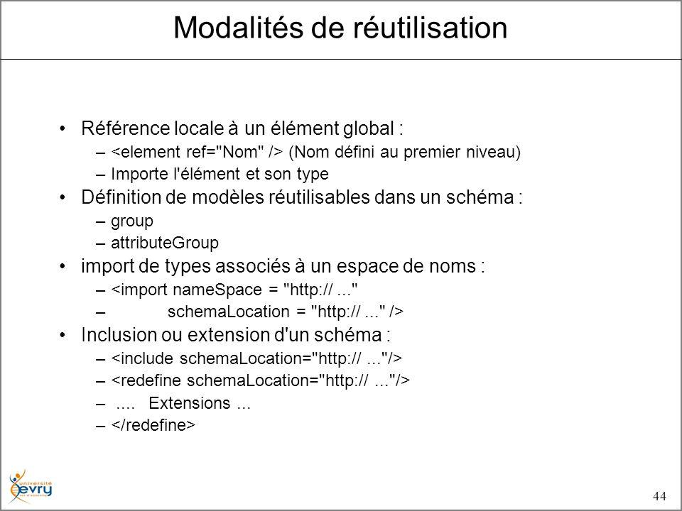 44 Référence locale à un élément global : – (Nom défini au premier niveau) –Importe l élément et son type Définition de modèles réutilisables dans un schéma : –group –attributeGroup import de types associés à un espace de noms : –<import nameSpace = http://... – schemaLocation = http://... /> Inclusion ou extension d un schéma : – –....