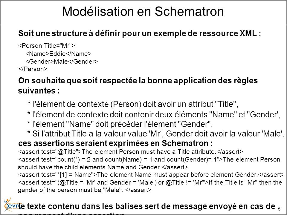 47 Mixed Content Empty Content anyType Annotations Attribute Groups Nil Values Specifying Uniqueness Defining Keys & their References Namespaces, Schemas & Qualification Target Namespaces & Unqualified Locals Qualified Locals Global vs.