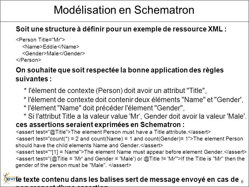 6 Modélisation en Schematron Soit une structure à définir pour un exemple de ressource XML : Eddie Male On souhaite que soit respectée la bonne application des règles suivantes : * l élement de contexte (Person) doit avoir un attribut Title , * l élement de contexte doit contenir deux éléments Name et Gender , * l élement Name doit précéder l élement Gender , * Si l attribut Title a la valeur value Mr, Gender doit avoir la valeur Male .