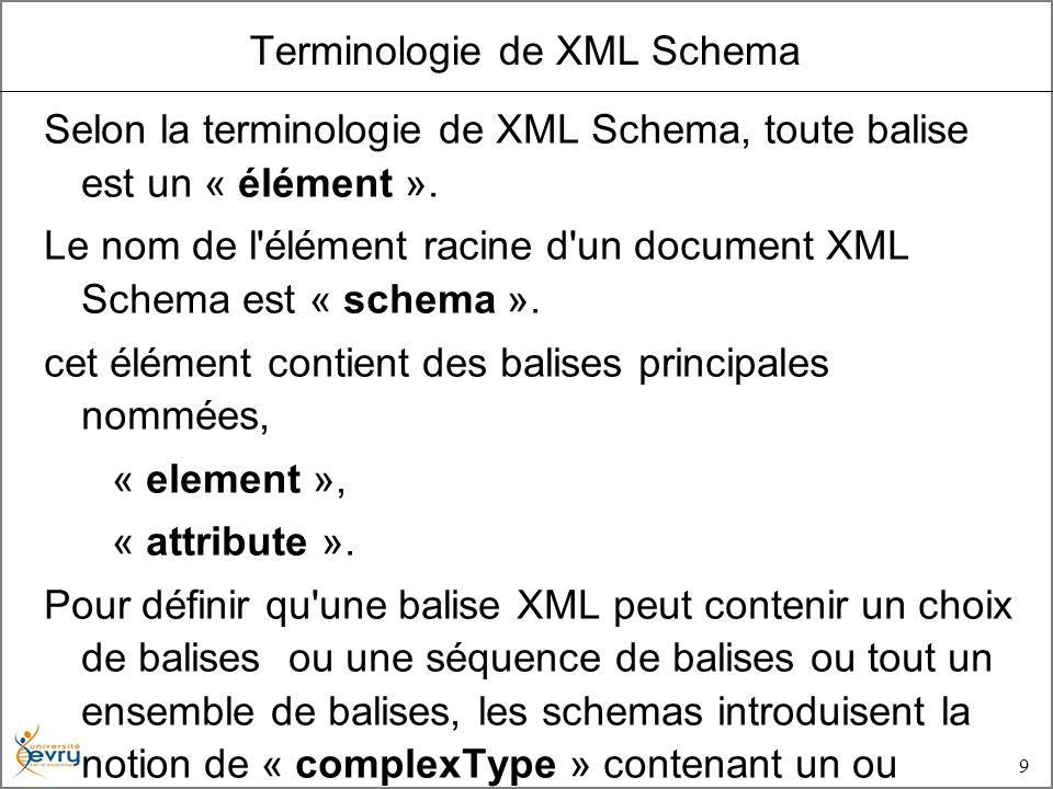 20 XML Schema : approche par l exemple 3 -2 : le schéma Les éléments «Situation», « problématique », « Résolution », « Information » Référencent la même structure de type complexe pour être composés d un titre et de paragraphes