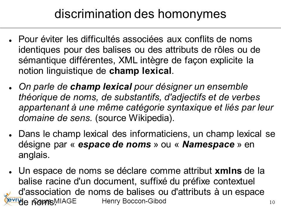 10 Cours MIAGE Henry Boccon-Gibod discrimination des homonymes Pour éviter les difficultés associées aux conflits de noms identiques pour des balises ou des attributs de rôles ou de sémantique différentes, XML intègre de façon explicite la notion linguistique de champ lexical.