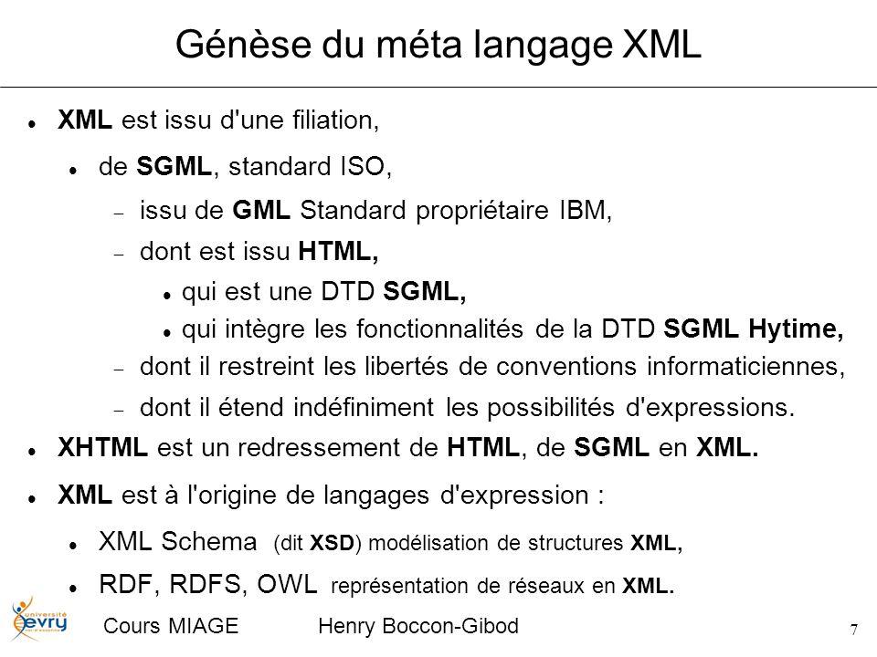 7 Cours MIAGE Henry Boccon-Gibod Génèse du méta langage XML XML est issu d une filiation, de SGML, standard ISO, issu de GML Standard propriétaire IBM, dont est issu HTML, qui est une DTD SGML, qui intègre les fonctionnalités de la DTD SGML Hytime, dont il restreint les libertés de conventions informaticiennes, dont il étend indéfiniment les possibilités d expressions.