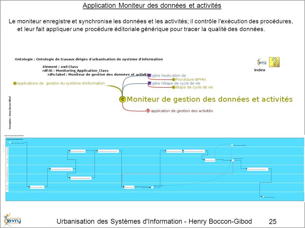 Urbanisation des Systèmes d'Information - Henry Boccon-Gibod 25 Application Moniteur des données et activités Le moniteur enregistre et synchronise le