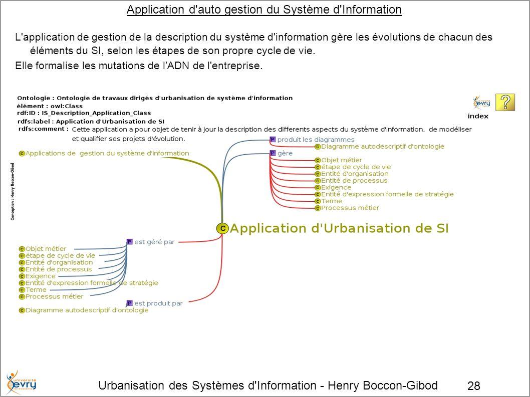 Urbanisation des Systèmes d'Information - Henry Boccon-Gibod 28 Application d'auto gestion du Système d'Information L'application de gestion de la des