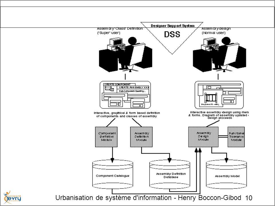 10 Urbanisation de système d'information - Henry Boccon-Gibod