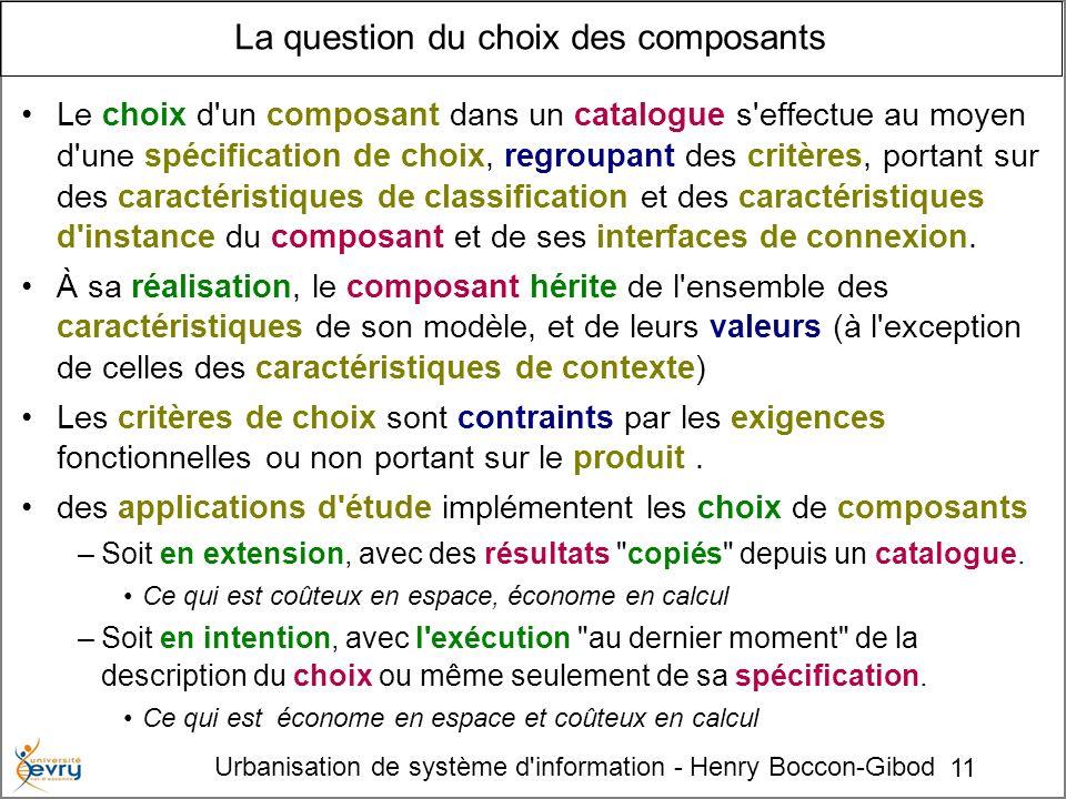 11 Urbanisation de système d'information - Henry Boccon-Gibod La question du choix des composants Le choix d'un composant dans un catalogue s'effectue