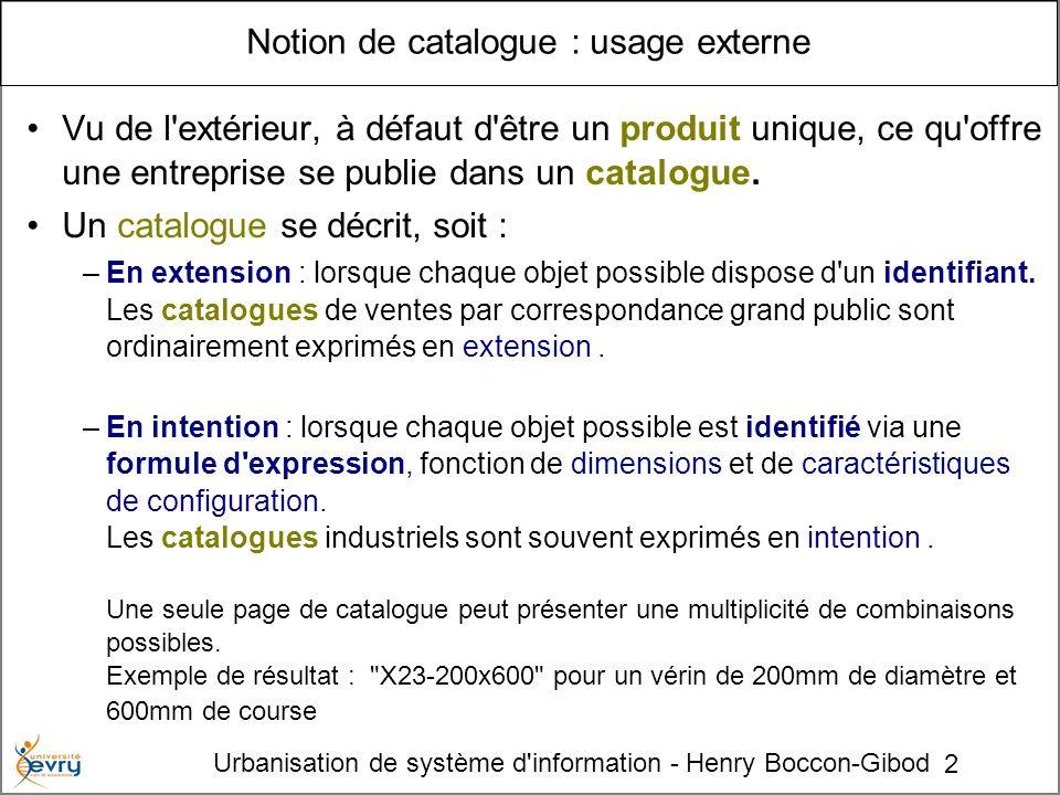 2 Urbanisation de système d'information - Henry Boccon-Gibod Notion de catalogue : usage externe Vu de l'extérieur, à défaut d'être un produit unique,
