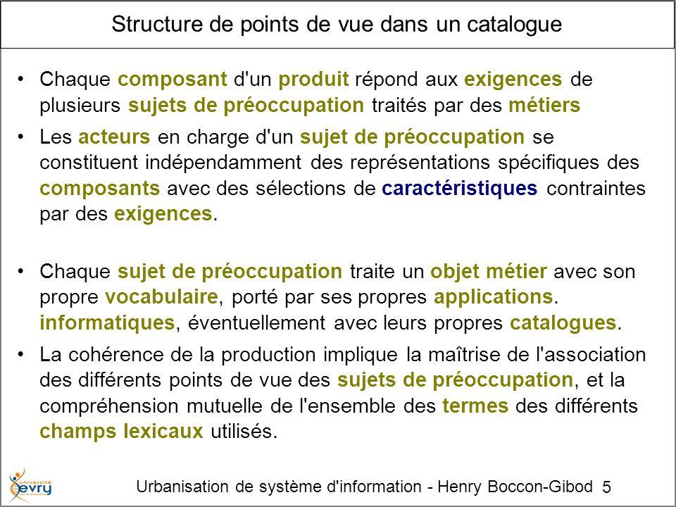 5 Urbanisation de système d'information - Henry Boccon-Gibod Structure de points de vue dans un catalogue Chaque composant d'un produit répond aux exi