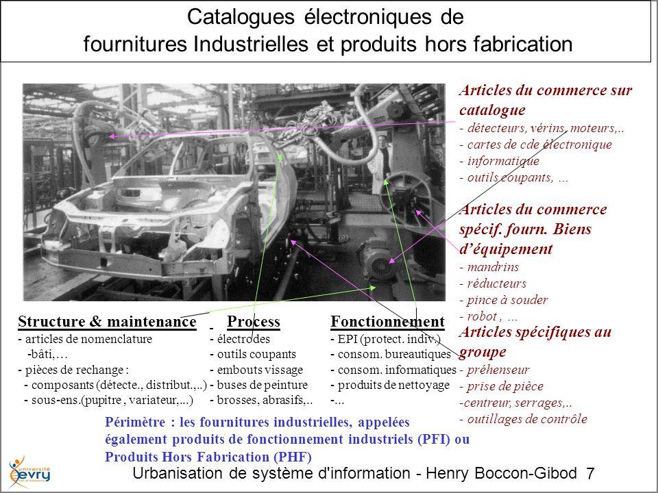 7 Urbanisation de système d'information - Henry Boccon-Gibod Catalogues électroniques de fournitures Industrielles et produits hors fabrication Foncti