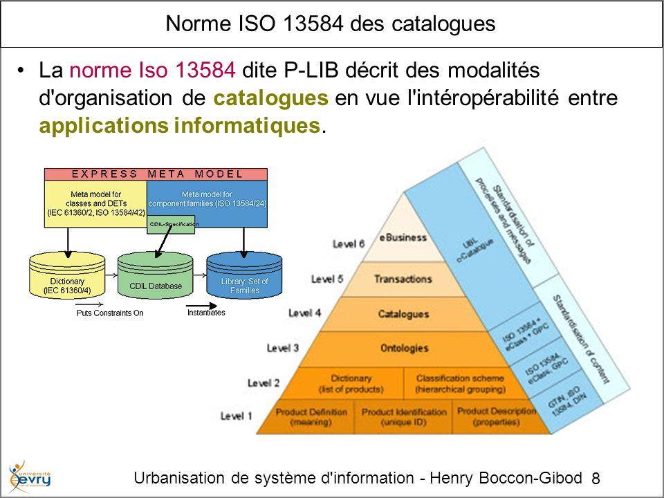 8 Urbanisation de système d'information - Henry Boccon-Gibod Norme ISO 13584 des catalogues La norme Iso 13584 dite P-LIB décrit des modalités d'organ