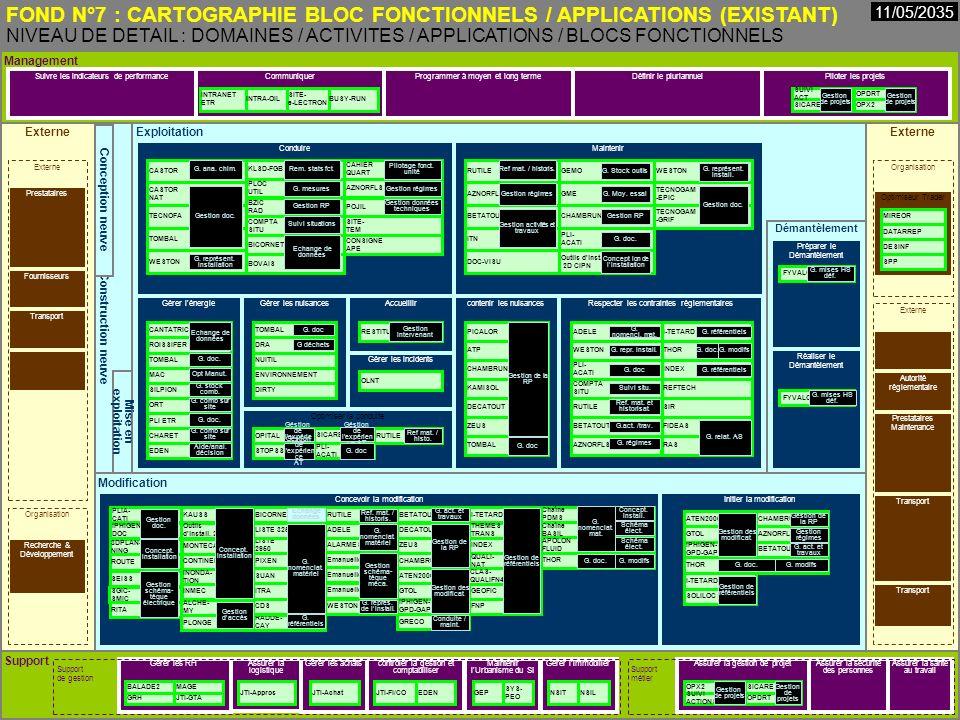 Cours MIAGE « Urbanisation des Systèmes dInformation » Henry Boccon-Gibod 13 Externe Management Externe Support Construction neuve Conception neuve Exploitation Modification Mise en exploitation Démantèlement Préparer le Démantèlement Réaliser le Démantèlement Suivre les indicateurs de performanceCommuniquerProgrammer à moyen et long termePiloter les projets Concevoir la modificationInitier la modification Conduire Gérer les RHAssurer la logistique Gérer les achatscontrôler la gestion et comptabiliser Assurer la sécurité des personnes Maintenir l Urbanisme du SI Assurer la santé au travail Recherche & Développement Optimiseur Trader Autorité réglementaire Prestataires Maintenance Transport Externe Organisation Prestataires Fournisseurs Transport Organisation Externe Gérer limmobilier Support de gestion Assurer la gestion de projet Support métier Maintenir Définir le pluriannuel Accueillir Gérer les incidents Gérer l énergiecontenir les nuisances Optimiser la conduite Respecter les contraintes réglementairesGérer les nuisances I-TETARD SOLILOC MIREOR PLIA- CATI THOR Chaîne PDMS WESTON LISTE 2950 BETATOUT BICORNETCI RUTILE CONTINENT DECATOUT ZEUS CHAMBRUN ATEN2000 GTOL IPHIGEN- GPD-GAP I-TETARD INDEX QUALI- NAT THEMES TRANS INMEC PIXEN SUAN ITRA ADELE ALARMES KAUSS INONDA- TION IPHIGEN- DOC Emanuelle3250 LISTE 3250 GRECO RITA SGIC- SMIC 3DPLAN- NING Outils d install.