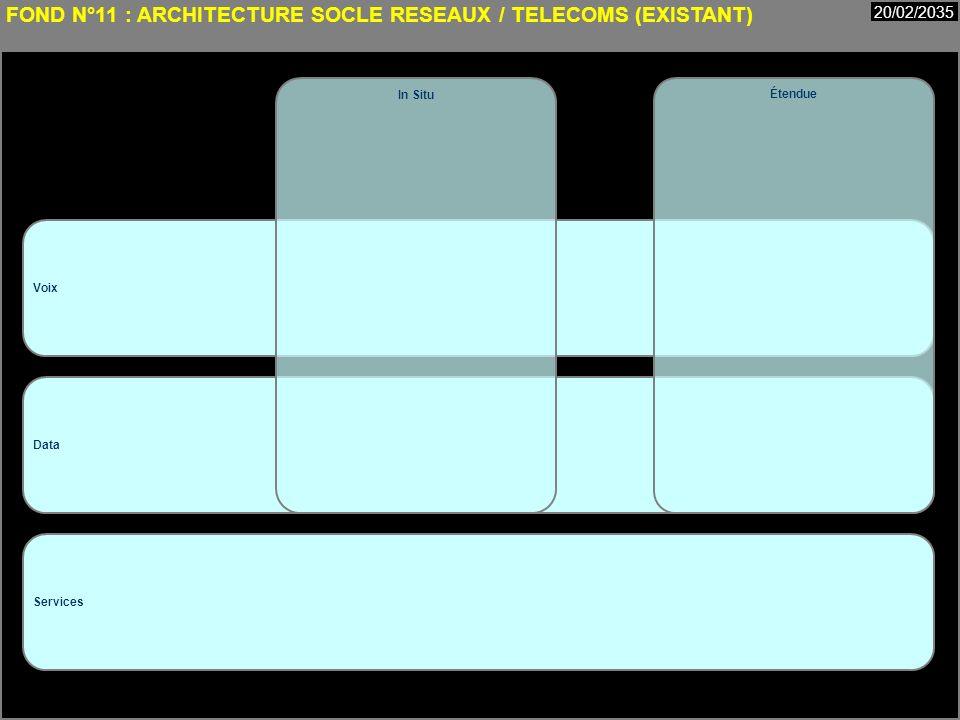 Cours MIAGE « Urbanisation des Systèmes dInformation » Henry Boccon-Gibod 18 Voix FOND N°11 : ARCHITECTURE SOCLE RESEAUX / TELECOMS (EXISTANT) Data Services In Situ Étendue 20/02/2035