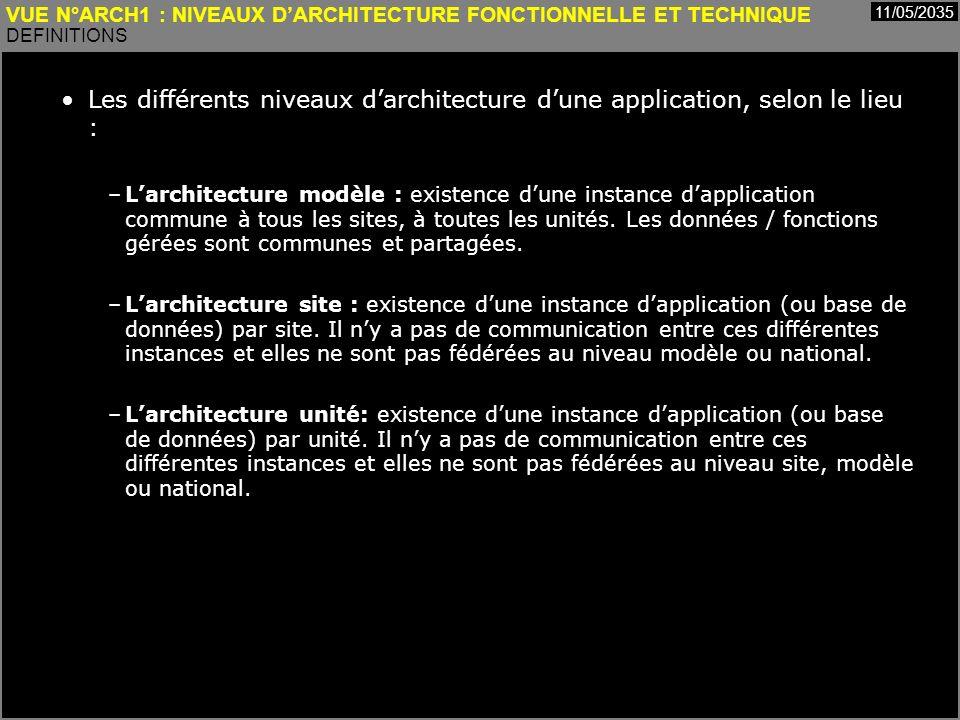 Cours MIAGE « Urbanisation des Systèmes dInformation » Henry Boccon-Gibod 25 VUE N°ARCH1 : NIVEAUX DARCHITECTURE FONCTIONNELLE ET TECHNIQUE DEFINITIONS 11/05/2035 Les différents niveaux darchitecture dune application, selon le lieu : –Larchitecture modèle : existence dune instance dapplication commune à tous les sites, à toutes les unités.