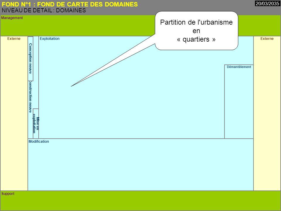 Cours MIAGE « Urbanisation des Systèmes dInformation » Henry Boccon-Gibod 17 FOND N°10 : ARCHITECTURE SOCLE TECHNIQUE (EXISTANT) NIVEAU DE DETAIL : DOMAINES / APPLICATIONS / BLOCS FONCTIONNELS 11/05/2035 Business process Annuaires Infrastructure Orchestration & Métier Accès Pilotage Services transverses Annuaire des services & Événements Métier TransactionnelSITE-MobilitéConnectivité B2B Règles Métier Données Métier Sécurité Connecteurs Transport – Routage Transformations Pilotage opérationnel Business Intelligence Management Annuaire des méta-données RESTITUE SYSPEOCANTATRICEROISSIFER STOPSSA DRA RESTITUE BZIC RAD CHAMBRUN ZEUS ATP DECATOUT THOR INDEX CHARET SILPION ORT MAC OPITAL RUTILE ITN BETATOUT TECNOGAM -EPIC TECNOGAM -GRIF GEMO CHAMBRUN GME SICARE PLOC UTIL CASTOR NAT BZIC RAD TECNOFA COMPTA SITU WESTON TOMBAL KLSD-FGBCASTOR CAHIER QUART AZNORFLS Outils d install.