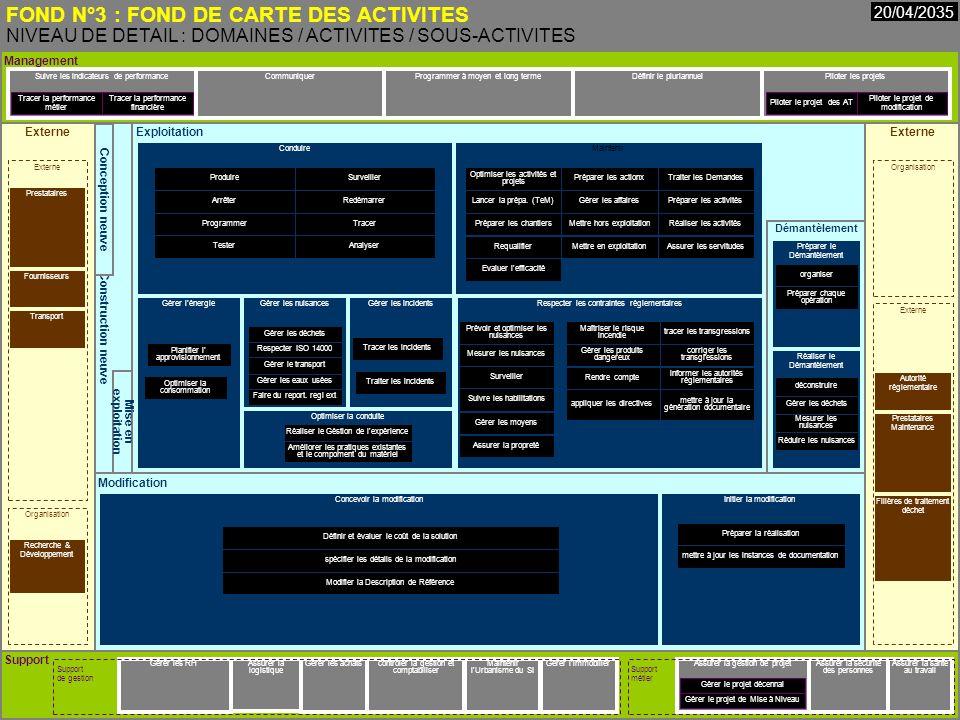 Cours MIAGE « Urbanisation des Systèmes dInformation » Henry Boccon-Gibod 9 FOND N°4 : FOND DE CARTE DES OBJETS METIER LISTE DES CLASSES DOBJETS METIER 20/04/2035 Liste des classes dobjets métier : Client (Clnt) Énergie (Ener) Évolution de linstallation (Evo) Fournisseur (Frns) Habilitation (Habl) Objets Techniques (Obj Tech) Préparation dopération (Prép Op) Projet Réalisation dopération (Réal Op) Référentiel dexigence (Réf) Représentation (Repr) Ressources (Ress)