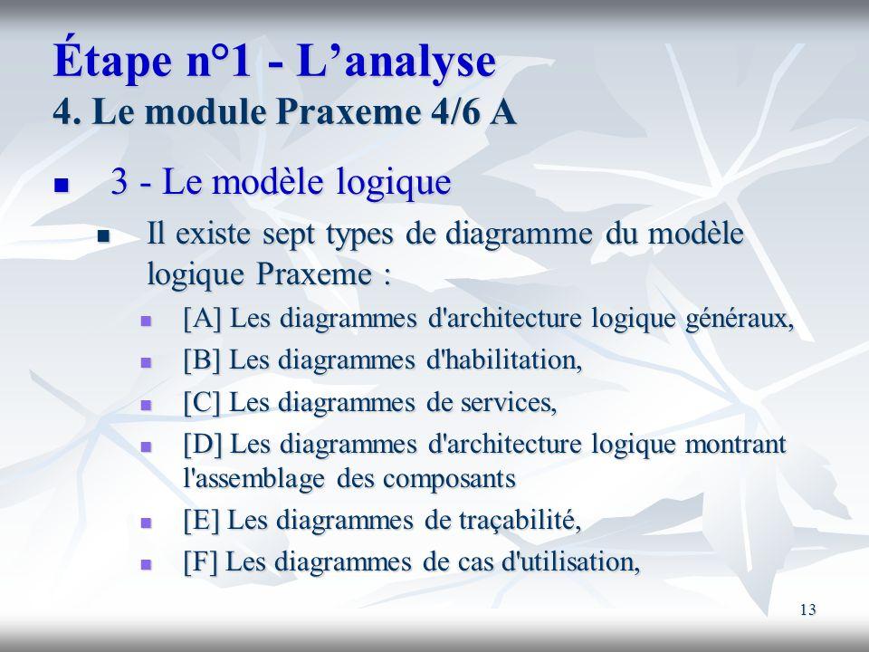 13 Étape n°1 - Lanalyse 4. Le module Praxeme 4/6 A 3 - Le modèle logique 3 - Le modèle logique Il existe sept types de diagramme du modèle logique Pra
