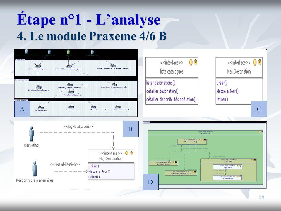 14 Étape n°1 - Lanalyse 4. Le module Praxeme 4/6 B A B C D