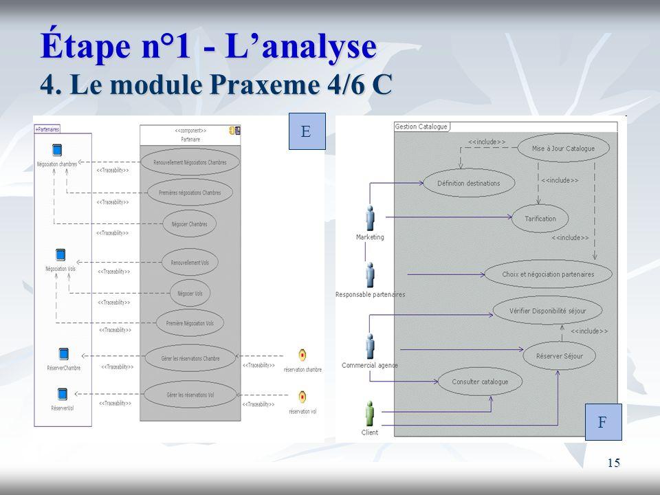 15 Étape n°1 - Lanalyse 4. Le module Praxeme 4/6 C E F