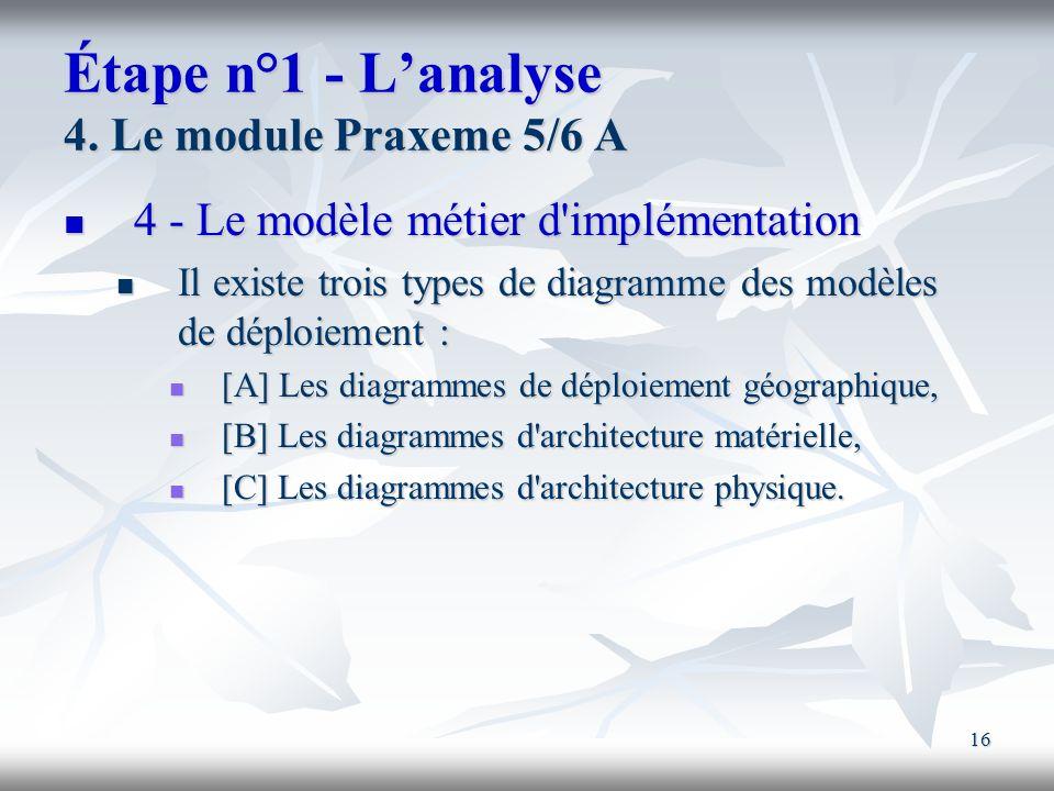 16 Étape n°1 - Lanalyse 4. Le module Praxeme 5/6 A 4 - Le modèle métier d'implémentation 4 - Le modèle métier d'implémentation Il existe trois types d