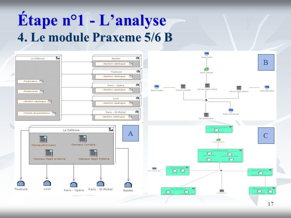 17 Étape n°1 - Lanalyse 4. Le module Praxeme 5/6 B A B C