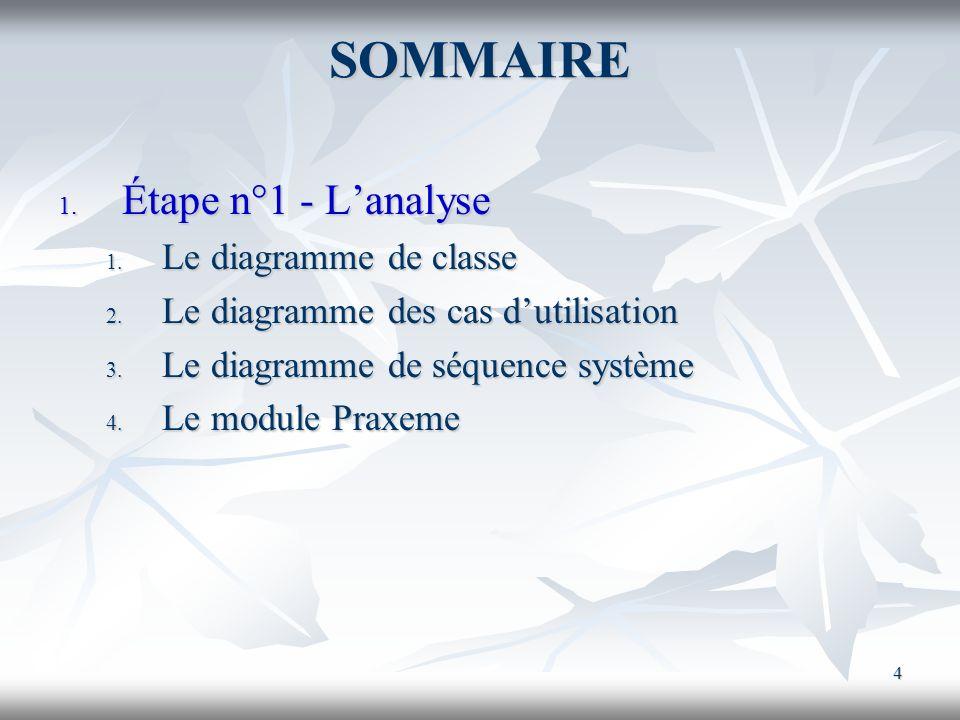 4 SOMMAIRE 1. Étape n°1 - Lanalyse 1. Le diagramme de classe 2. Le diagramme des cas dutilisation 3. Le diagramme de séquence système 4. Le module Pra