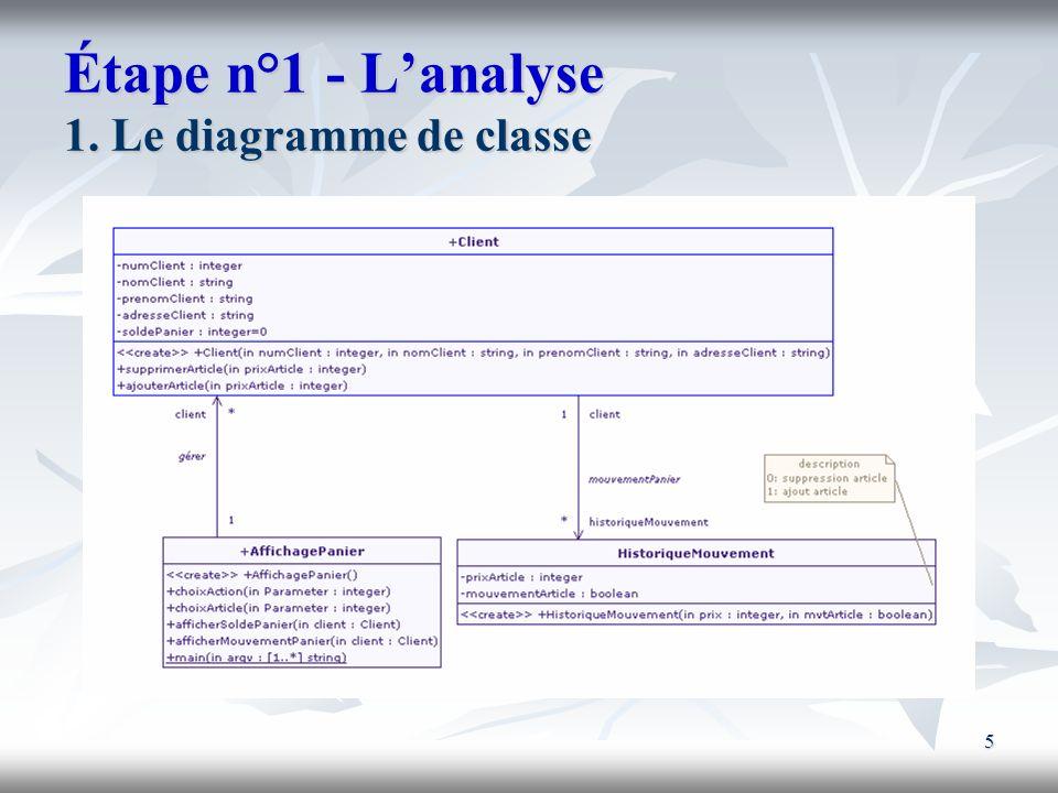 5 Étape n°1 - Lanalyse 1. Le diagramme de classe
