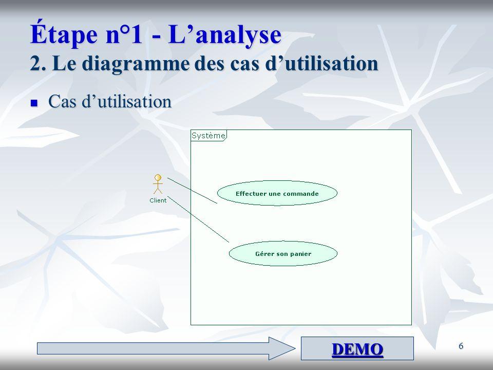 6 Étape n°1 - Lanalyse 2. Le diagramme des cas dutilisation Cas dutilisation Cas dutilisation DEMO
