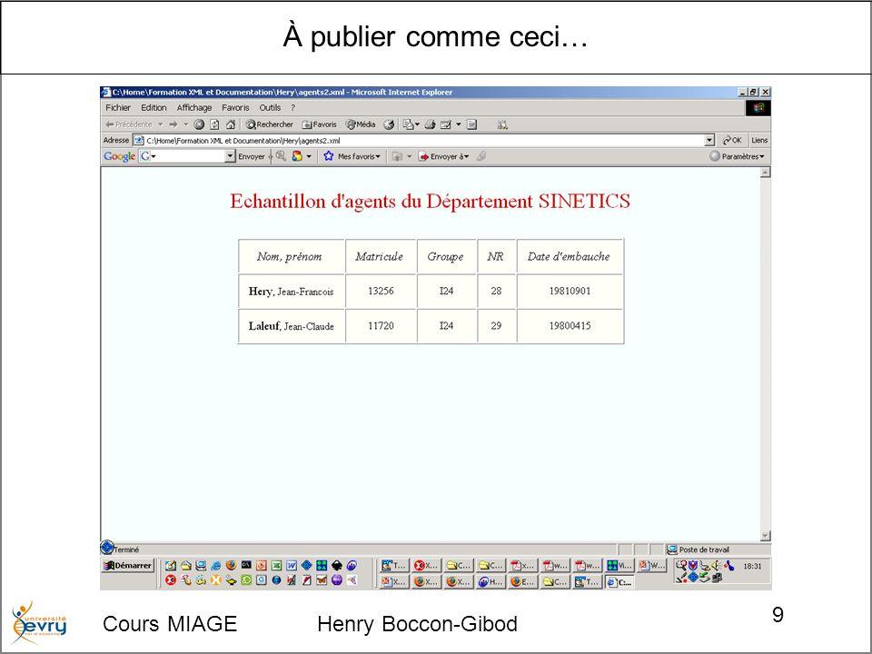 Cours MIAGE Henry Boccon-Gibod 9 À publier comme ceci…