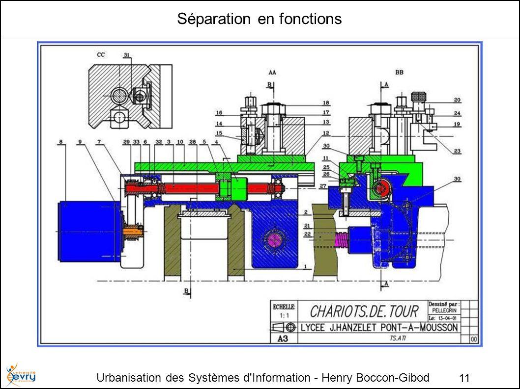 Urbanisation des Systèmes d Information - Henry Boccon-Gibod 11 Séparation en fonctions
